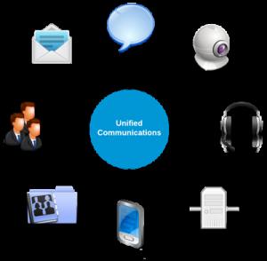 унифицированных коммуникаций