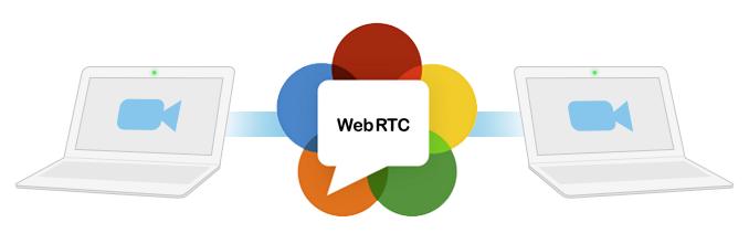 WebRTC vereinfacht webbasierte Kommunikation