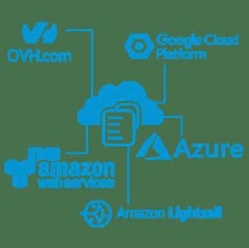 Richten Sie Ihre Telefonanlage per MiniPC oder bei einem Cloud-Anbieter Ihrer Wahl ein
