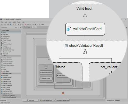 Gestalten Sie Ihre Voice App über die visuelle Oberfl?che des Call Flow Designers