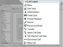 Ihre Voice Application per Drag & Drop mit dem 3CX Call Flow Designer