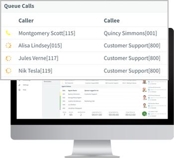 Call Center Software mit Qualit?tskontrolle und Statistiken in Echtzeit