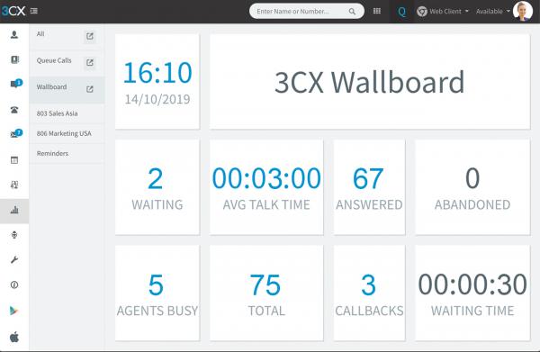 Wallboard für virtuelle Callcenter