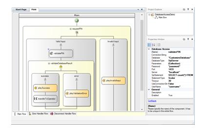 Con il Call Flow Designer potrete generare facilmente progetti e applicazioni