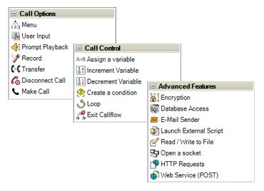 Disegna il Call Flow con i moduli di programmazione già pronti