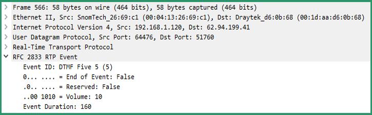 DTMF RFC2833 SIP