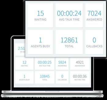 WallBoard integrado para ofrecer estadísticas y reportes del Call Center en tiempo real