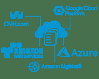 PBX Gratis en la nube hospedado en Google Cloud, Amazon, Microsoft Azure, 1&1 y OVH