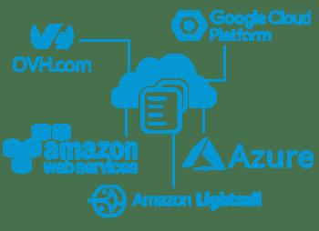 PBX en la nube en Google Cloud, Amazon, Microsoft Azure, 1&1 y OVH
