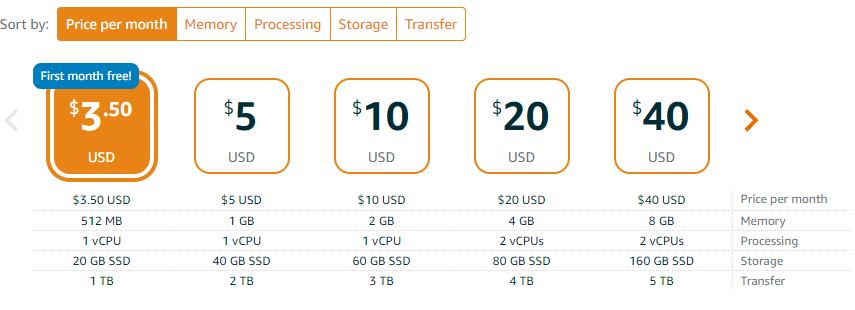 Размещайте АТС 3CX в облаке Amazon Lightsail за 5$ в мес.