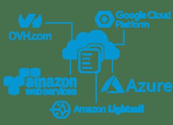 Размещайте ваш IP мини-АТС на Google, Amazon, Microsoft Azure, OVH, 1&1