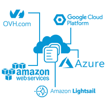 cloud providers deployment options