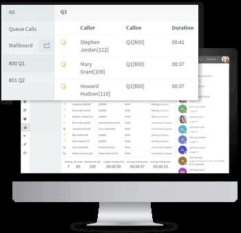 3CX software voor callcenters biedt u statistieken in realtime