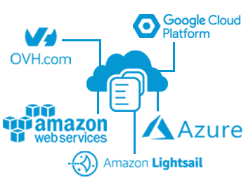 Ücretsiz PBX – Bulut Sağlayıcınızda Barındırın